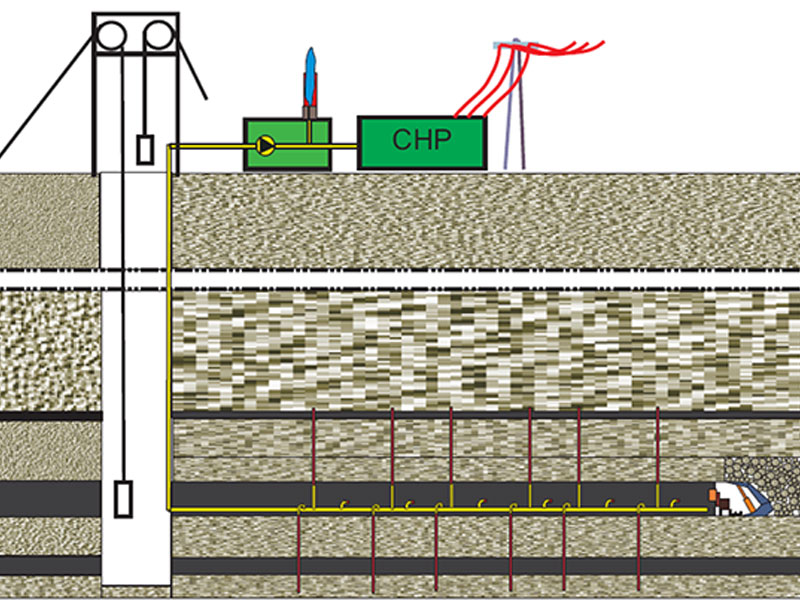 Consulting of Coal Mines for methane drainage